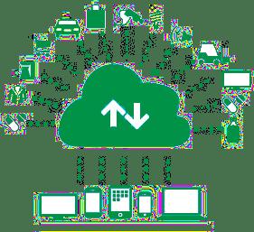 centralized internet over cloud service explained