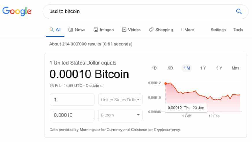 google usd bitcoin converter