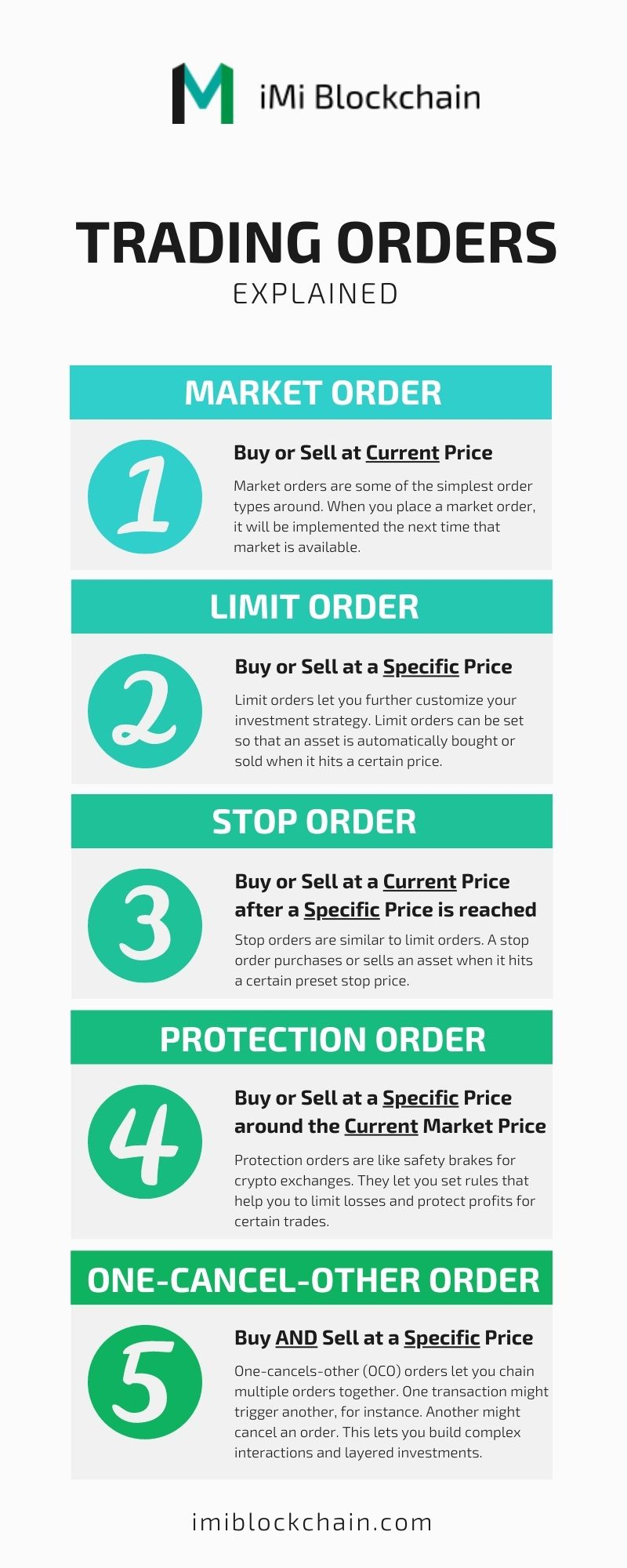 stock trading orders explained